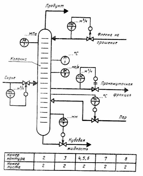 Схема эл. оборудования газ 66