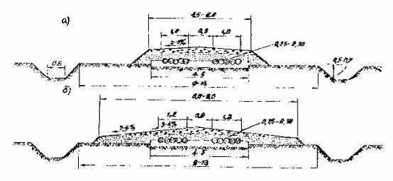 Схемы насыпей на участках со