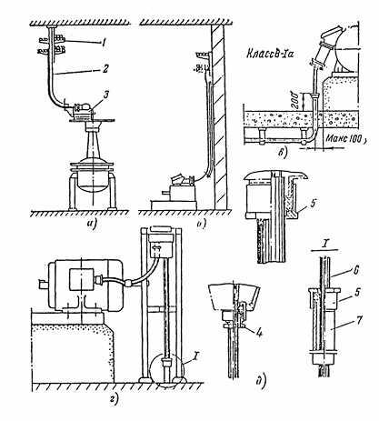 ВСН 332-74 Инструкция по