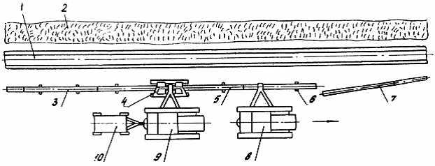 Схема сварки трубопровода в