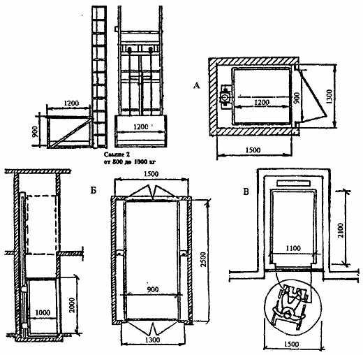 А — лифт с кабиной для